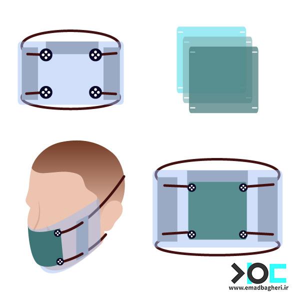 ایده طرح ماسک پارچه ای ماژولار عمومی